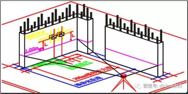 (7)板模安装完成后,按照《安装放线平面图》在板模上做水电预埋的精确